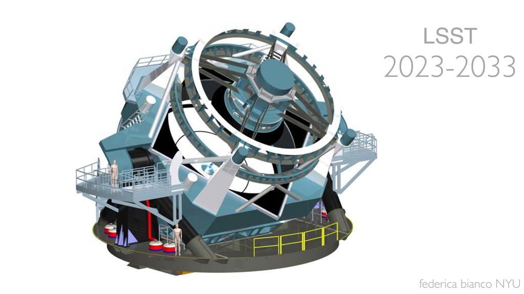 federica bianco NYU LSST LSST 2023-2033 2023-20...
