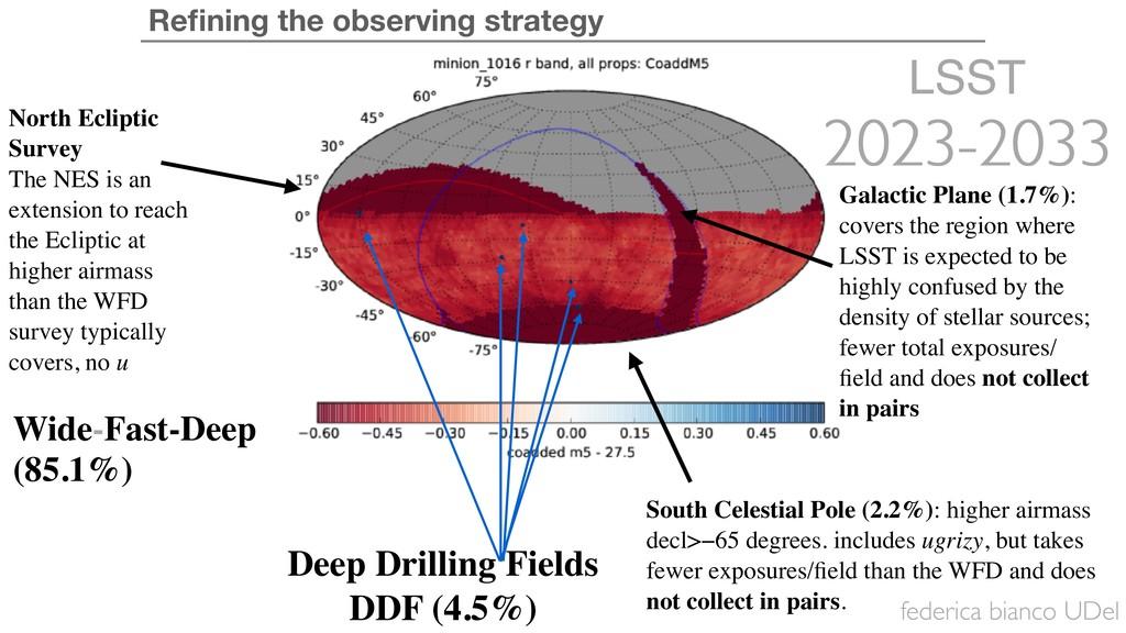federica bianco UDel LSST LSST Deep Drilling Fi...
