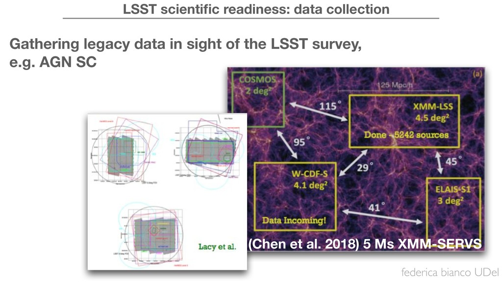 federica bianco UDel LSST scientific readiness: ...