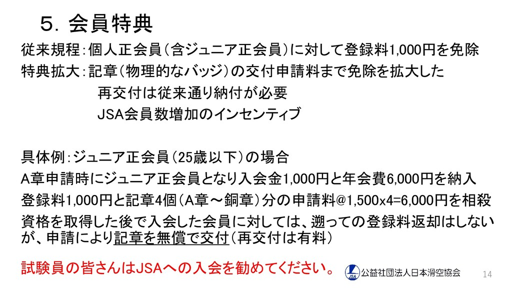 5.会員特典 従来規程:個人正会員(含ジュニア正会員)に対して登録料1,000円を免除 特典拡...