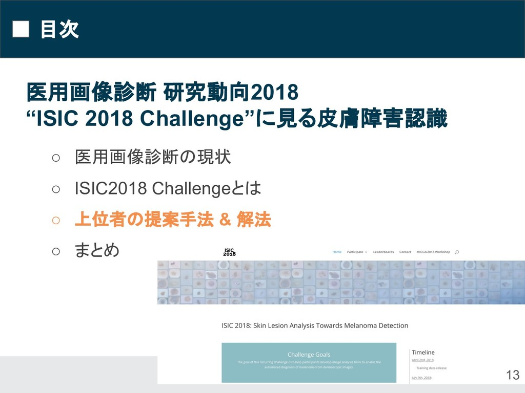 """目次 13 医用画像診断 研究動向2018 """"ISIC 2018 Challenge""""に見る皮..."""