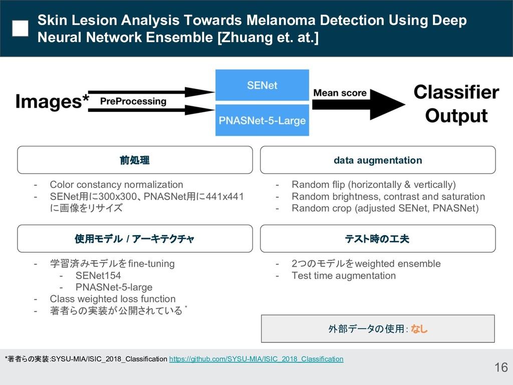 Skin Lesion Analysis Towards Melanoma Detection...