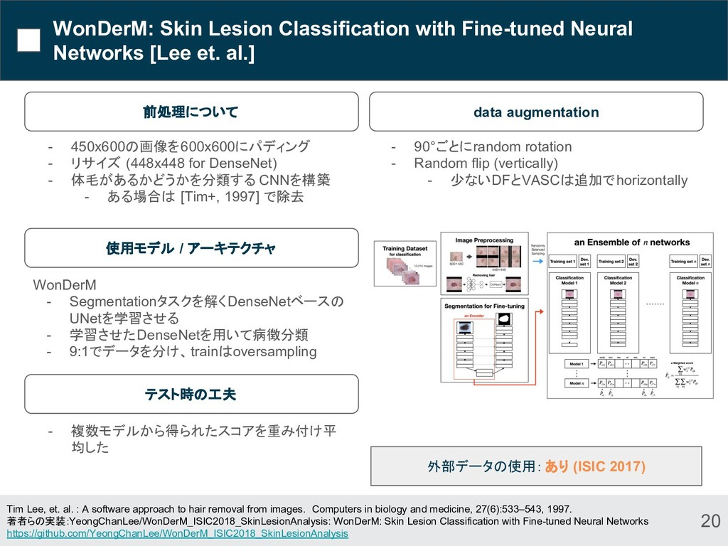 WonDerM: Skin Lesion Classification with Fine-t...