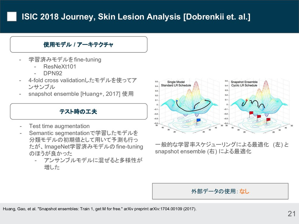 ISIC 2018 Journey, Skin Lesion Analysis [Dobren...