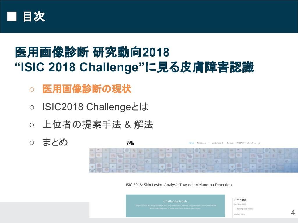 """目次 4 医用画像診断 研究動向2018 """"ISIC 2018 Challenge""""に見る皮膚..."""