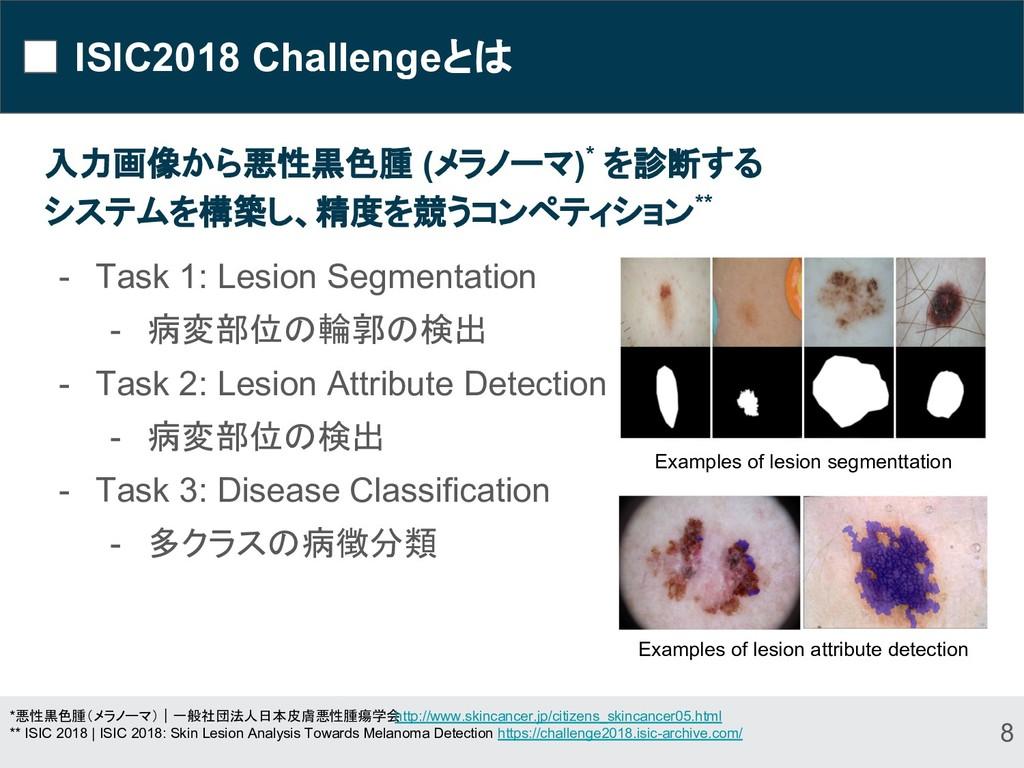 ISIC2018 Challengeとは 入力画像から悪性黒色腫 (メラノーマ)* を診断する...