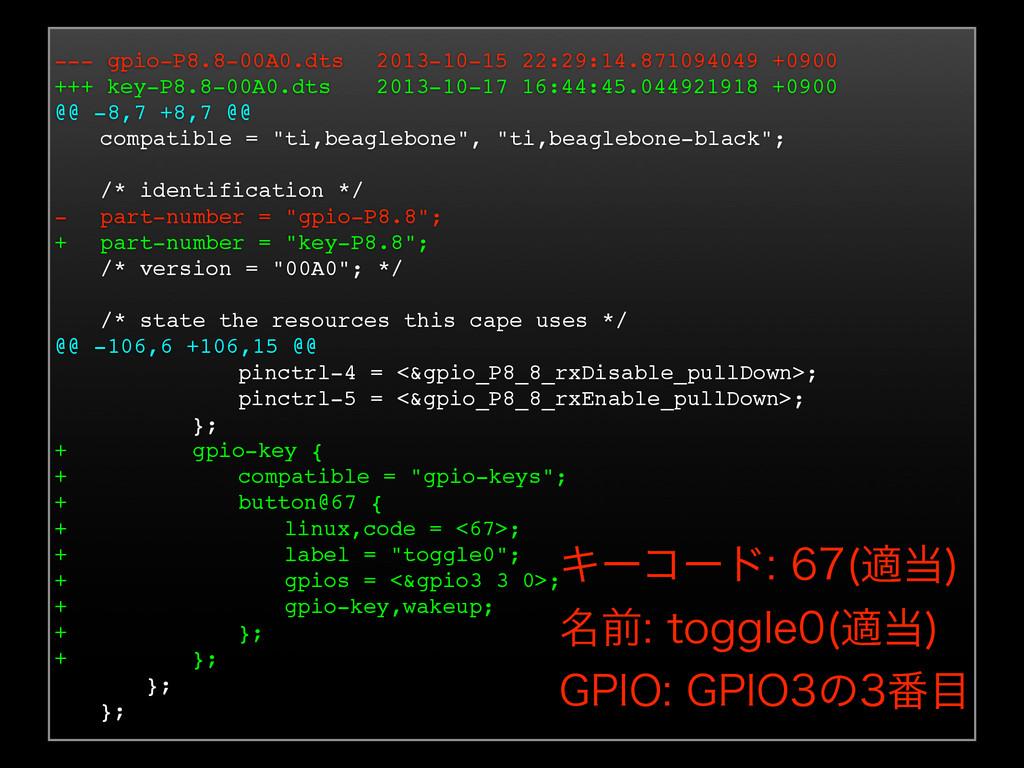 --- gpio-P8.8-00A0.dts! 2013-10-15 22:29:14.871...