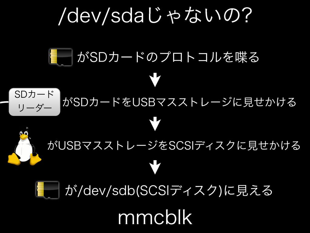 NNDCML EFWTEB͡Όͳ͍ͷ ͕4%ΧʔυͷϓϩτίϧΛΔ 4%Χʔυ Ϧʔμʔ...