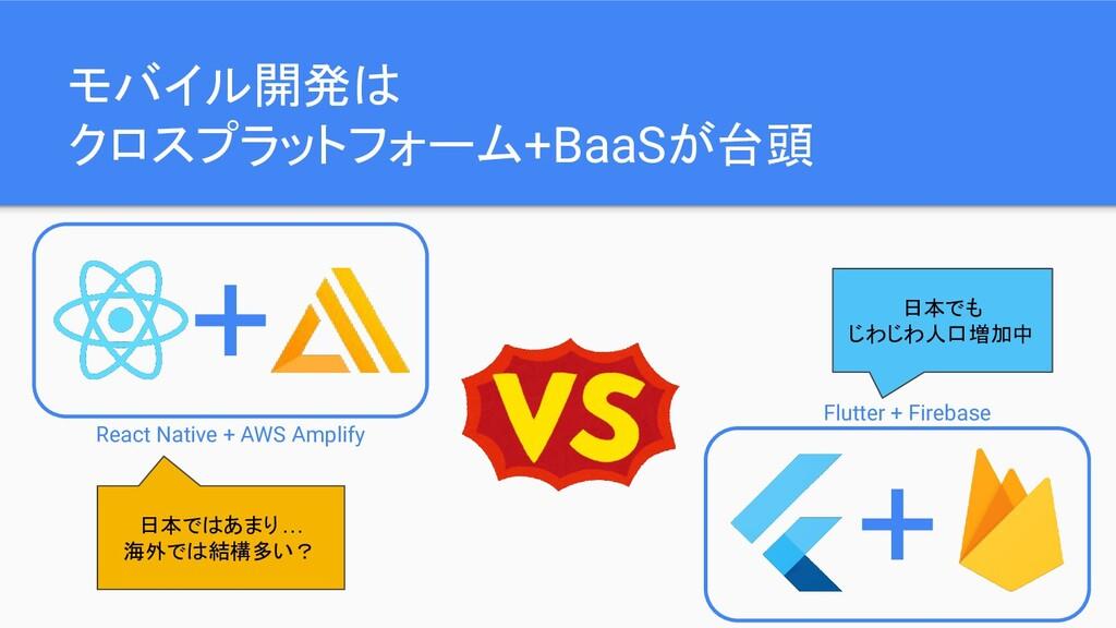 モバイル開発は クロスプラットフォーム+BaaSが台頭 React Native + AWS ...