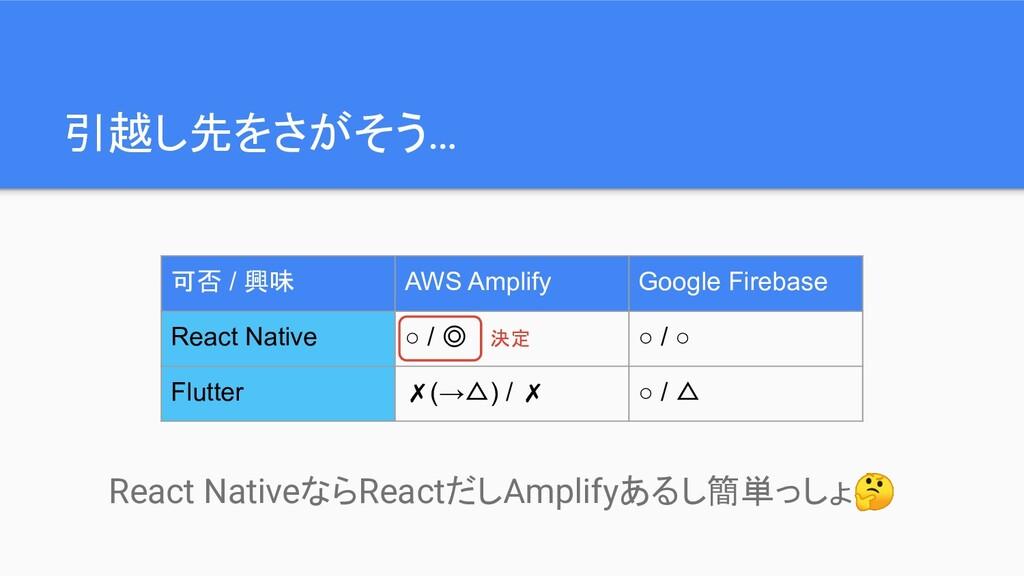 引越し先をさがそう… 可否 / 興味 AWS Amplify Google Firebase ...