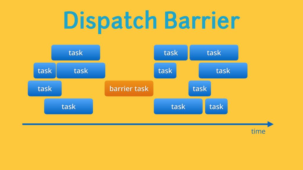 Dispatch Barrier time task task task task task ...
