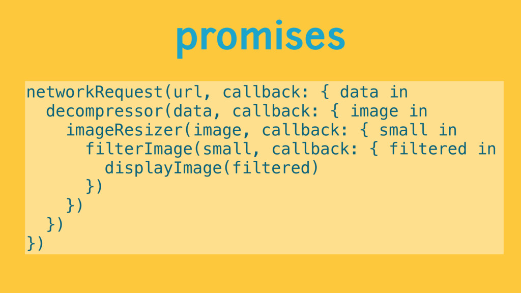 promises networkRequest(url, callback: { data i...