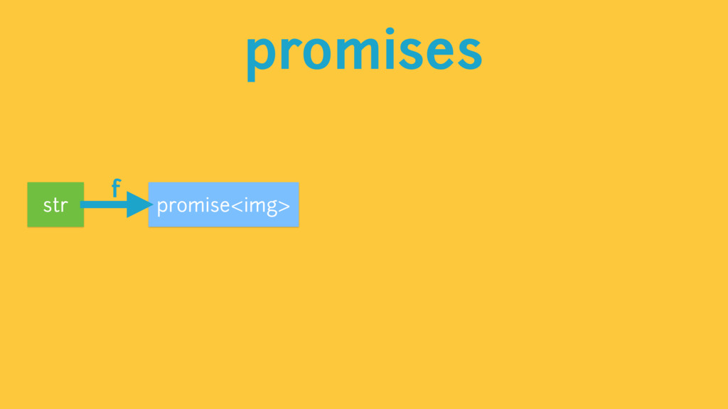 promises promise<img> str f