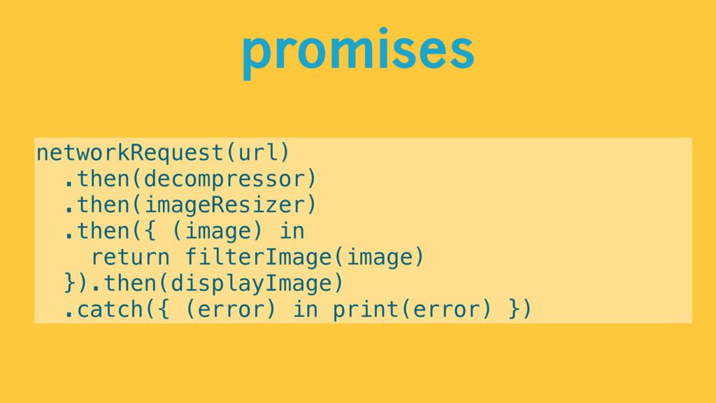 promises networkRequest(url) .then(decompressor...