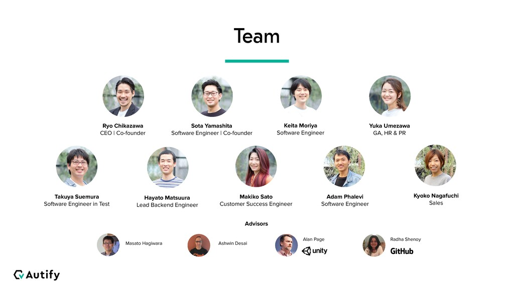 Team Ryo Chikazawa CEO | Co-founder Sota Yamas...