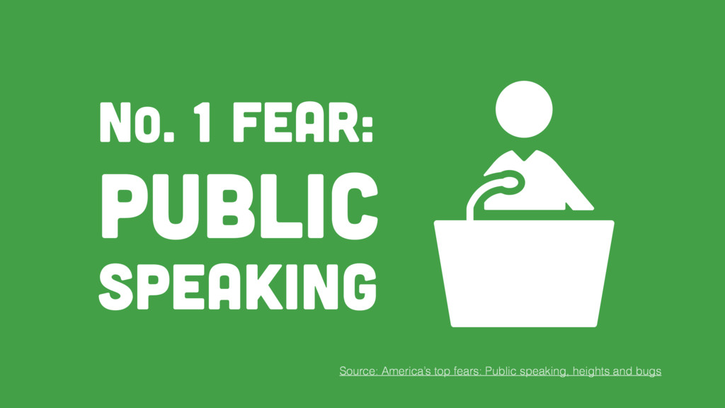 no. 1 Fear: Public speaking Source: America's t...
