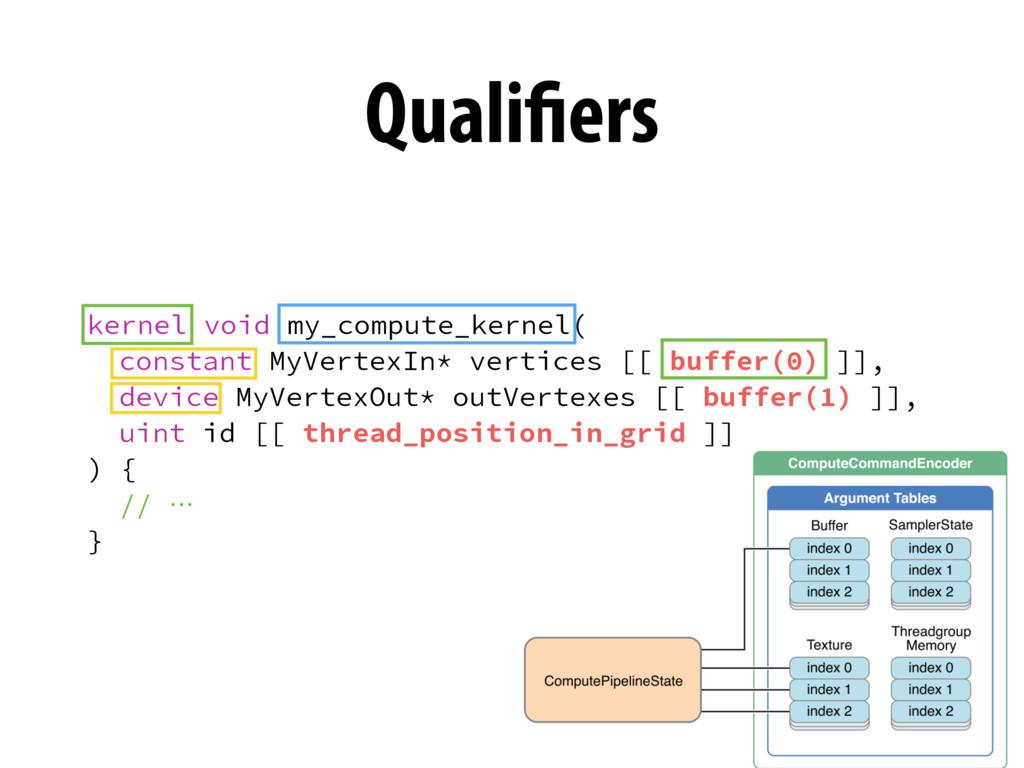 Qualifiers LFSOFMWPJENZ@DPNQVUF@LFSOFM   DP...