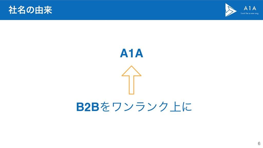 6 ໊ࣾͷ༝དྷ B2BΛϫϯϥϯΫ্ʹ A1A