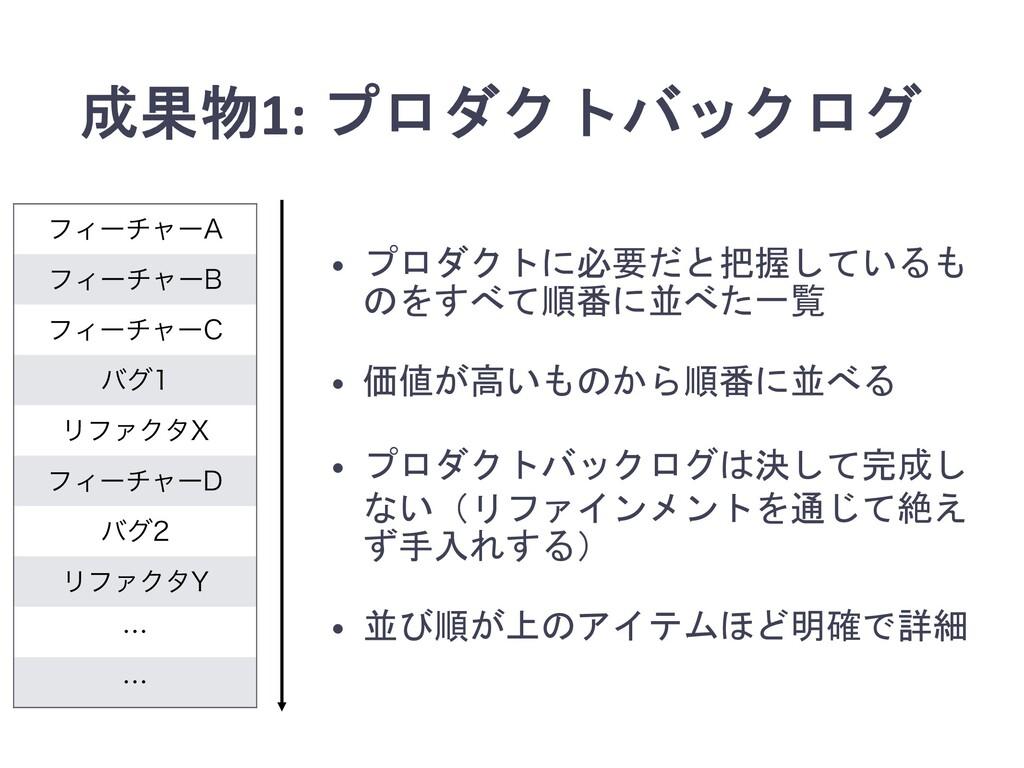 成果物1: プロダクトバックログ • プロダクトに必要だと把握しているも のをすべて順番に並べ...