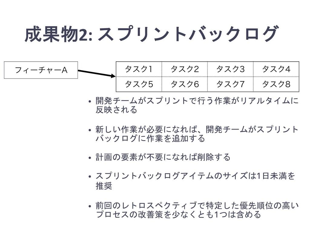 """成果物2: スプリントバックログ ϑΟʔνϟʔ"""" λεΫ λεΫ λεΫ λεΫ λε..."""