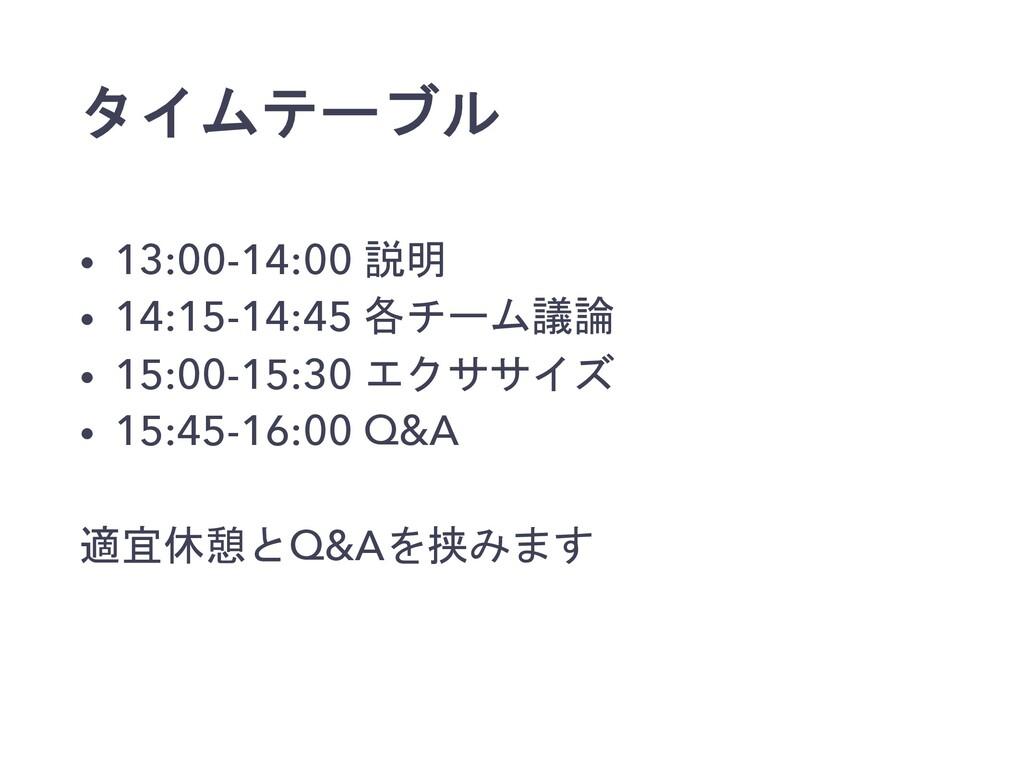 タイムテーブル • 13:00-14:00 説明 • 14:15-14:45 各チーム議論 •...