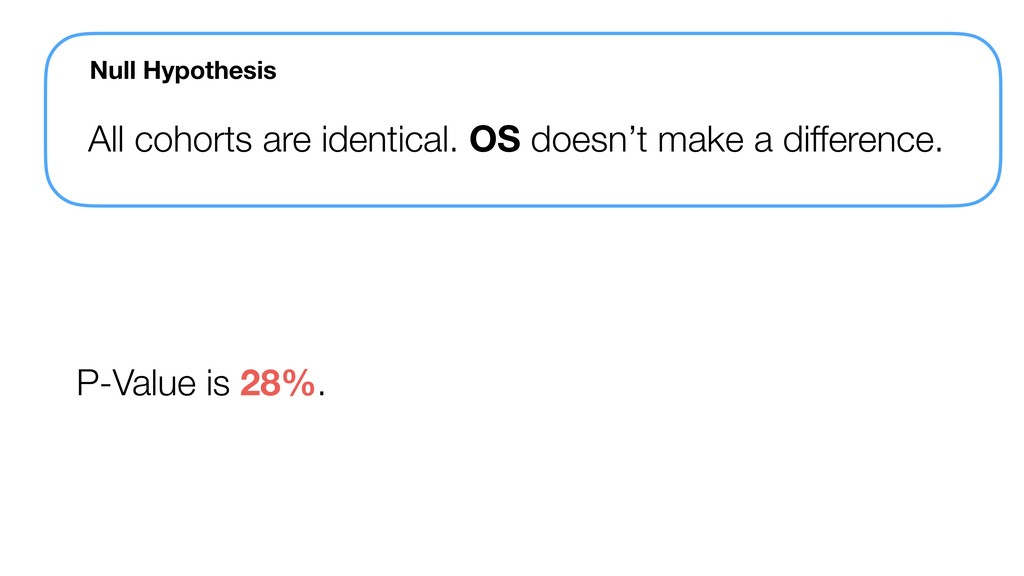 All cohorts are identical. OS doesn't make a di...