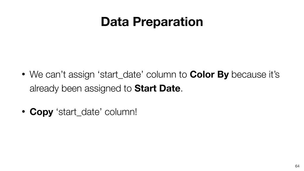 64 • We can't assign 'start_date' column to Col...