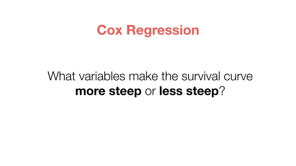 Cox Regression What variables make the survival...