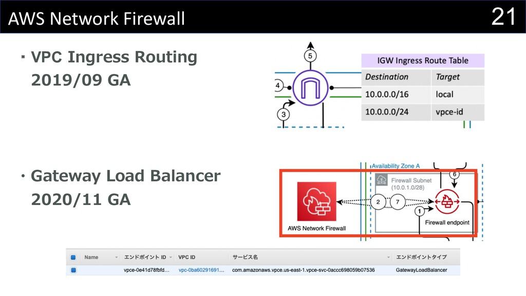 21 AWS Network Firewall ・VPC Ingress Routing 20...