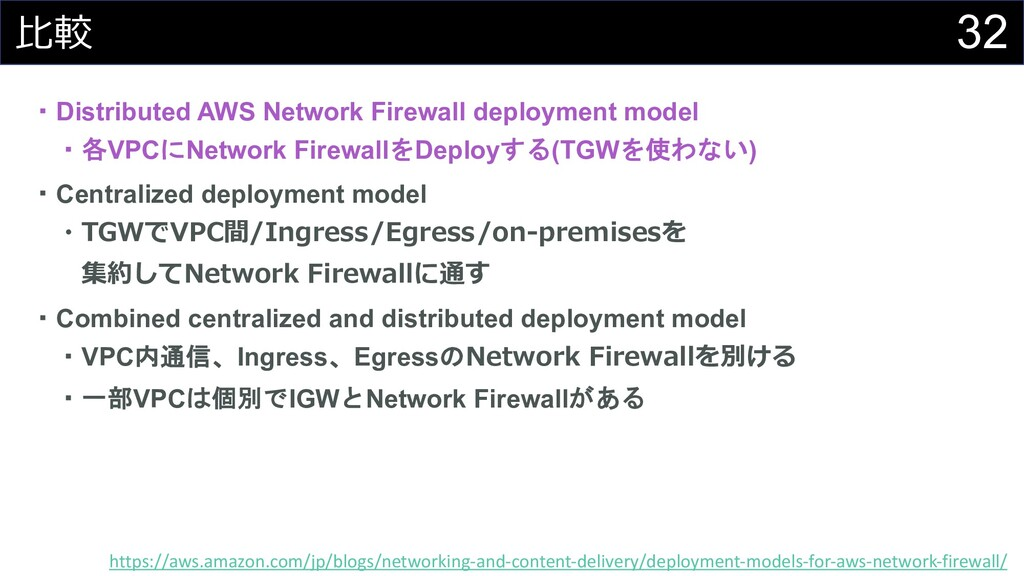 32 ⽐較 ・Distributed AWS Network Firewall deploym...