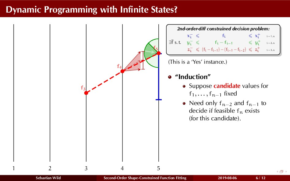 Dynamic Programming with Infinite States? 1 2 3 ...