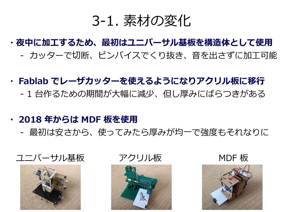 3-1. 素材の変化 ・夜中に加工するため、最初はユニバーサル基板を構造体として使用 - カッ...