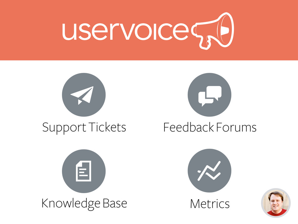 Support Tickets Knowledge Base Feedback Forums ...
