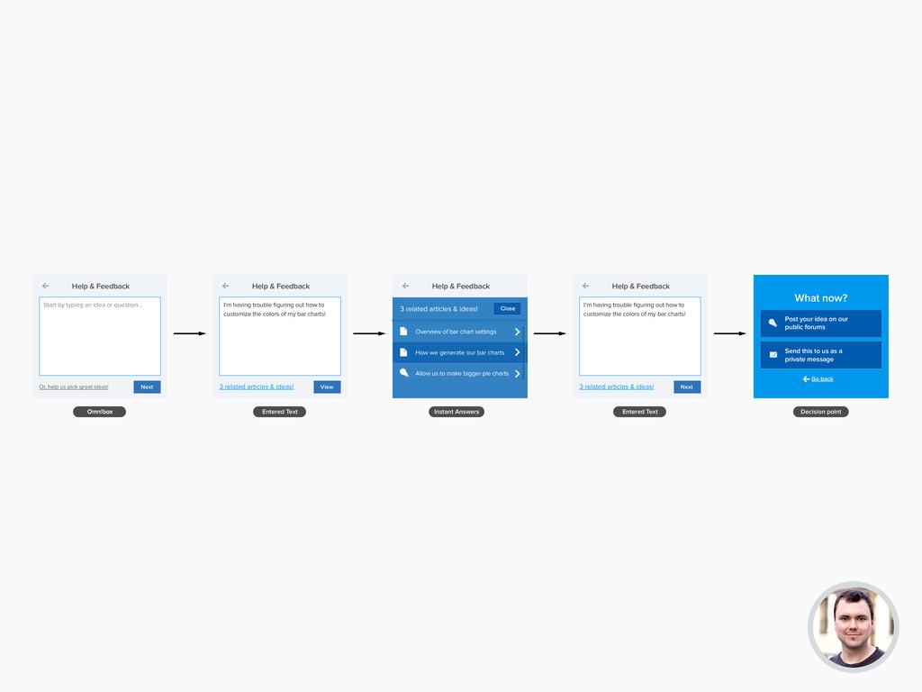 Help & Feedback Omnibox Instant Answers Next Ov...