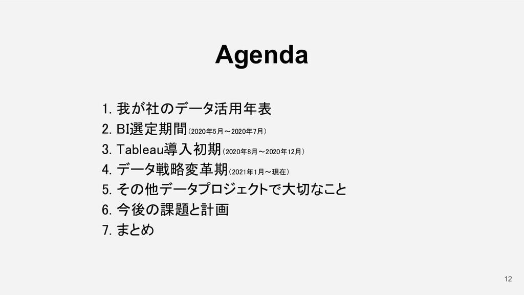 12 Agenda 1. 我が社のデータ活用年表 2. BI選定期間(2020年5月〜202...