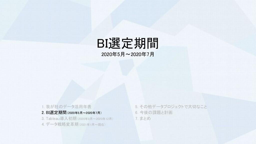BI選定期間 2020年5月〜2020年7月 1. 我が社のデータ活用年表 2. BI選...