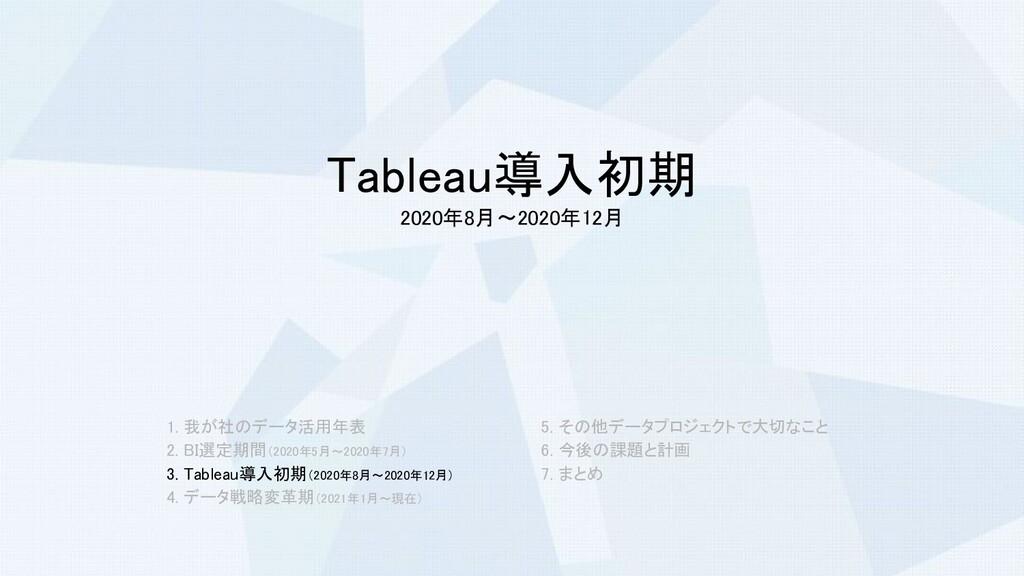 Tableau導入初期 2020年8月〜2020年12月 1. 我が社のデータ活用年表 ...