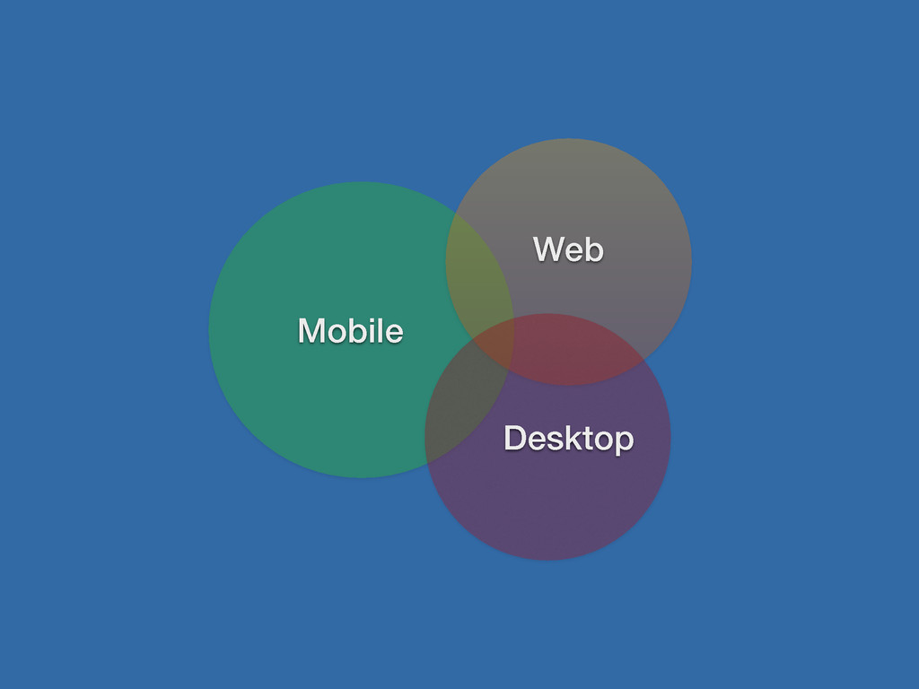 Mobile Web Desktop
