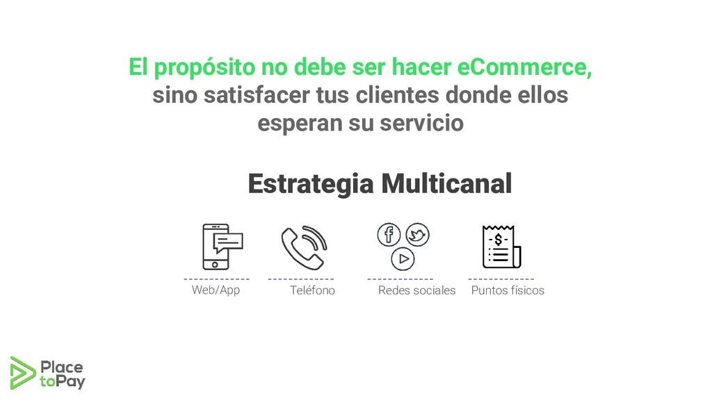 Estrategia Multicanal Redes sociales Teléfono W...
