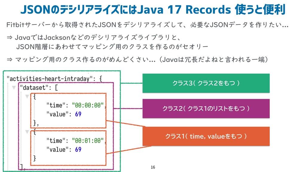 #ゆるWeb札幌 Fitbitサーバーから取得されたJSONをデシリアライズして、必要なJSO...