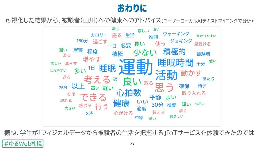 #ゆるWeb札幌 Û'ƒ$ 23 可視化した結果から、被験者(山川)への健康へのアドバイス(ユ...