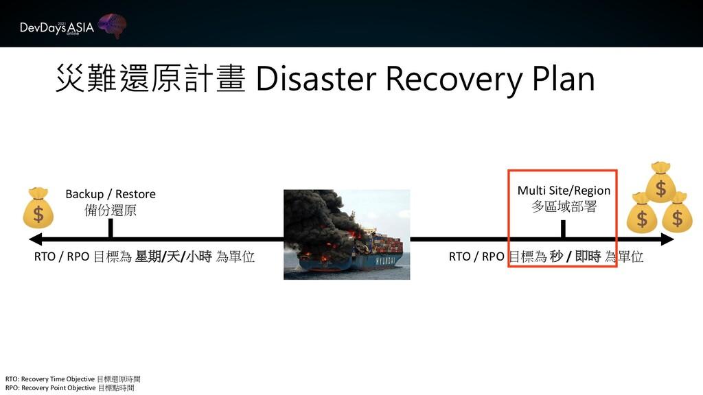 災難還原計畫 Disaster Recovery Plan RTO / RPO 目標為 星期/...