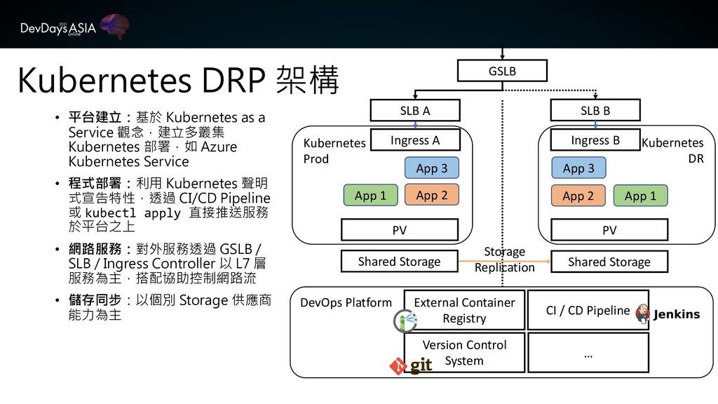 Kubernetes DRP 架構 • 平台建立:基於 Kubernetes as a Ser...
