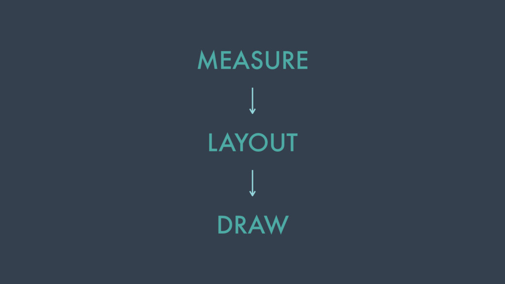 MEASURE LAYOUT DRAW