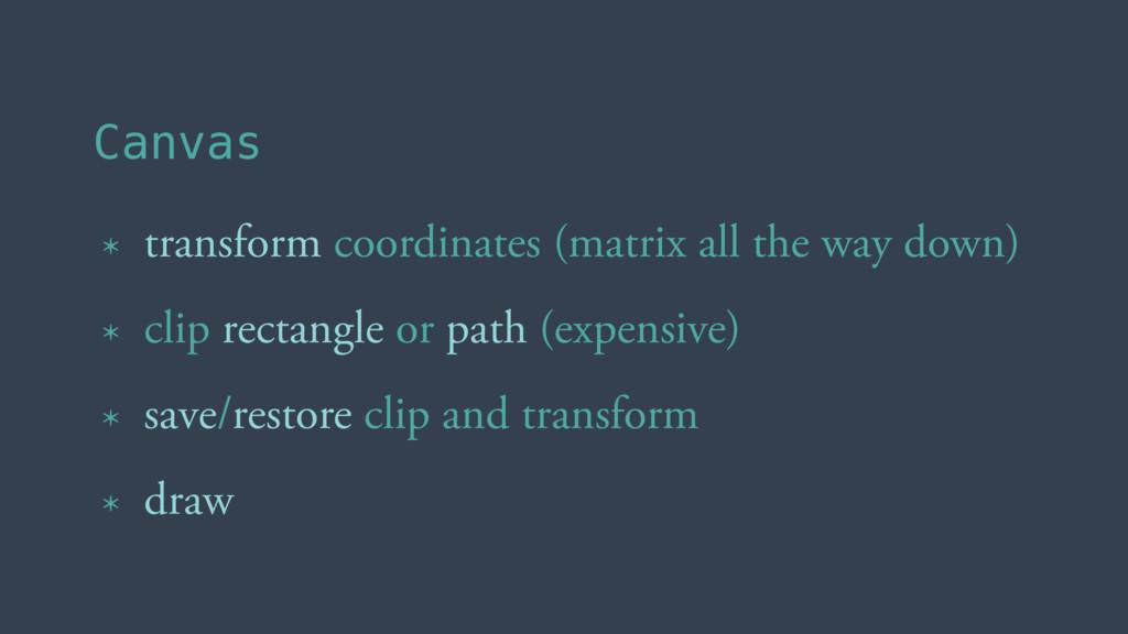 * transform coordinates * clip rectangle or pat...