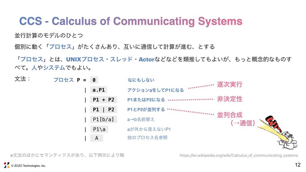 © ZOZO Technologies, Inc. 12 CCS - Calculus of ...