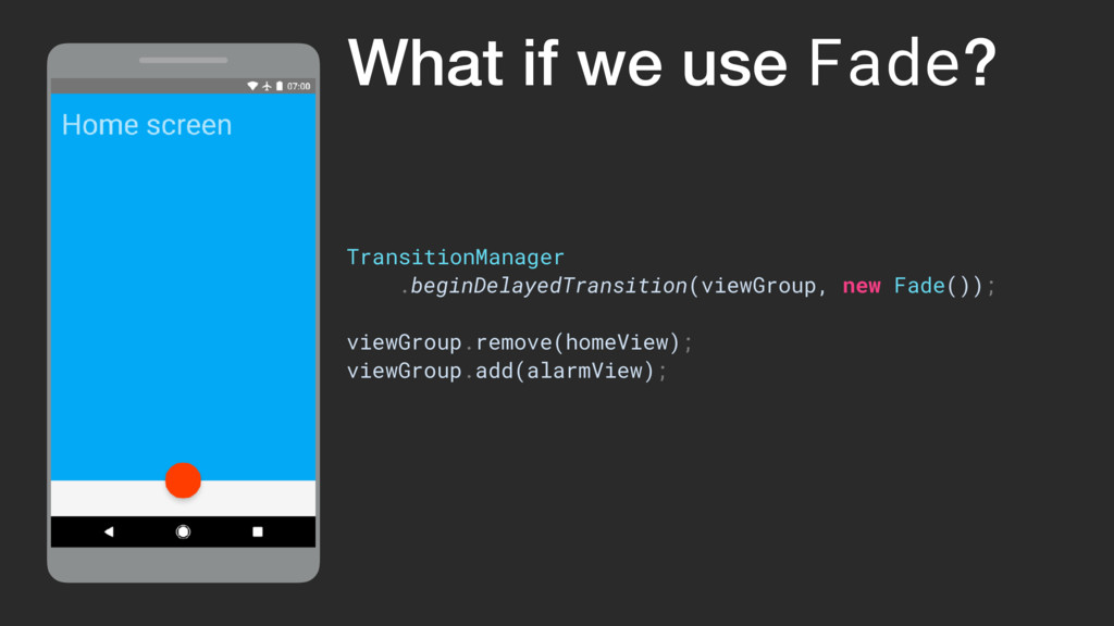 ViewGroup What if we use Fade? TransitionManage...