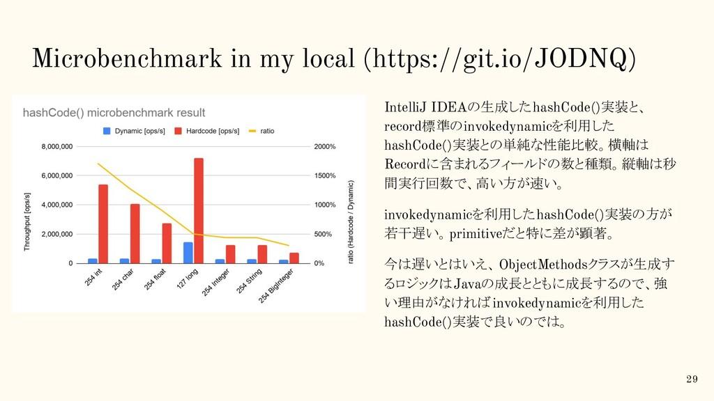 Microbenchmark in my local (https://git.io/JODN...