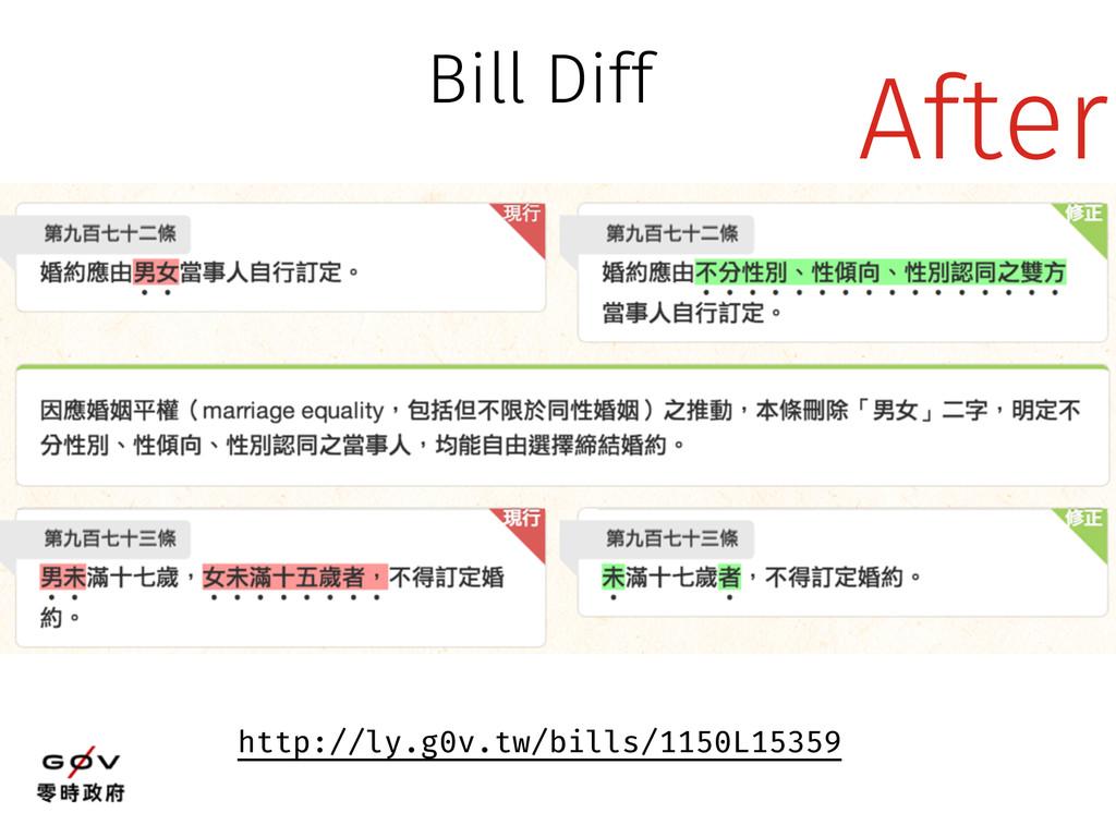 Bill Diff http://ly.g0v.tw/bills/1150L15359 Aft...