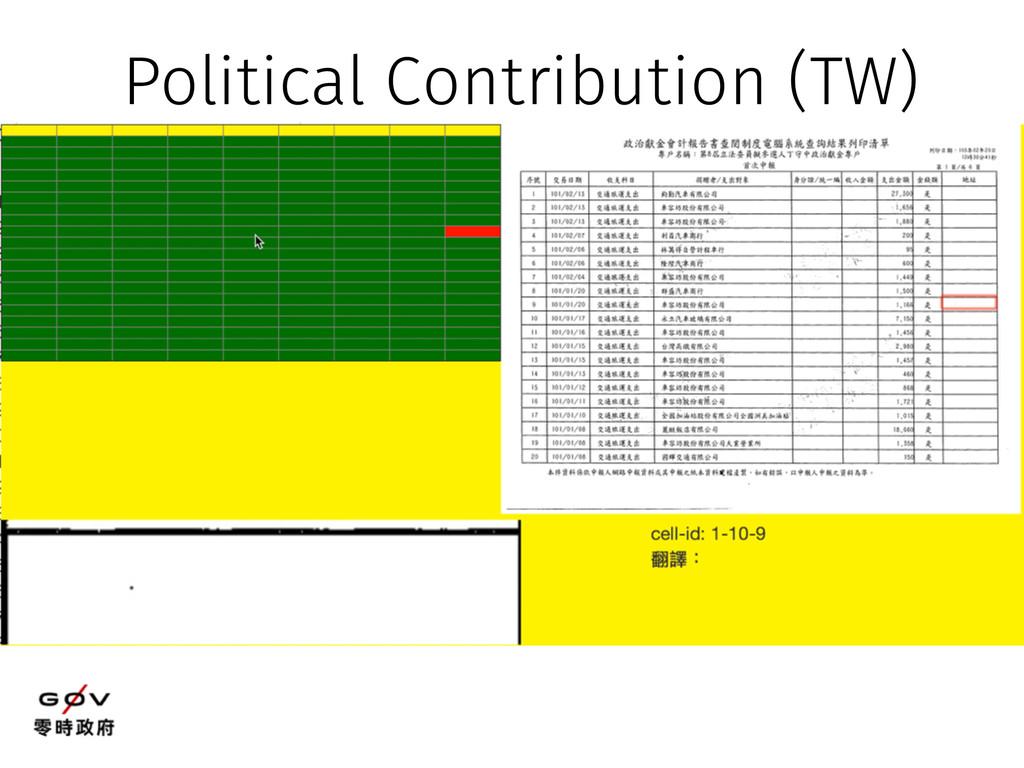 Political Contribution (TW)